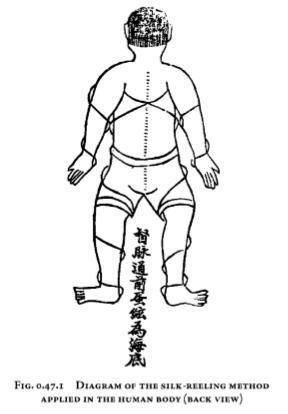Chen Silk Reeling, back view