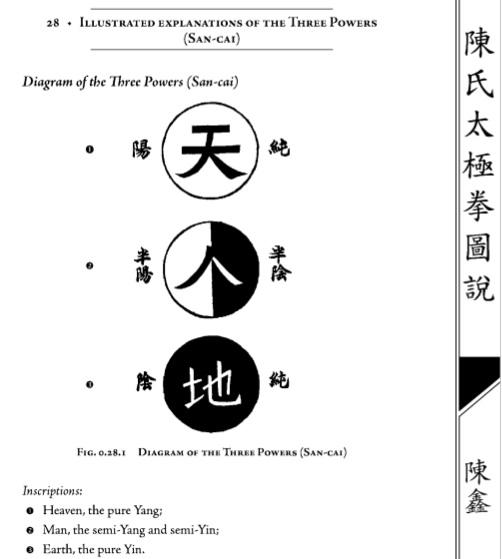 Ten Chi Jin - Heaven Earth Man