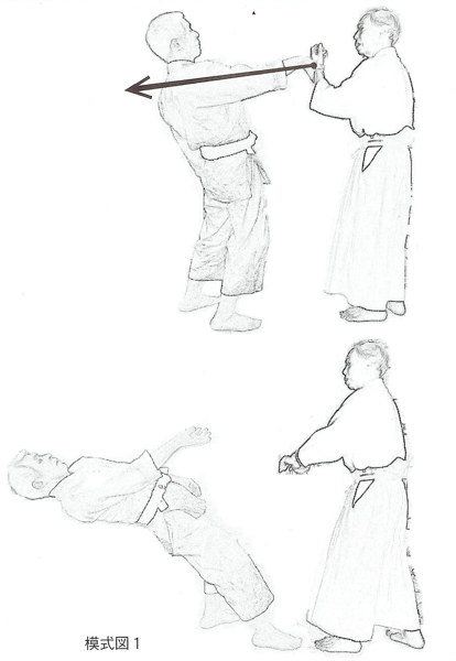 Aiki-nage Figure 1
