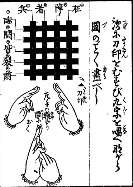 Kuji-kiri Diagram