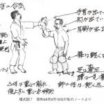 Sagawa Sensei's Aiki