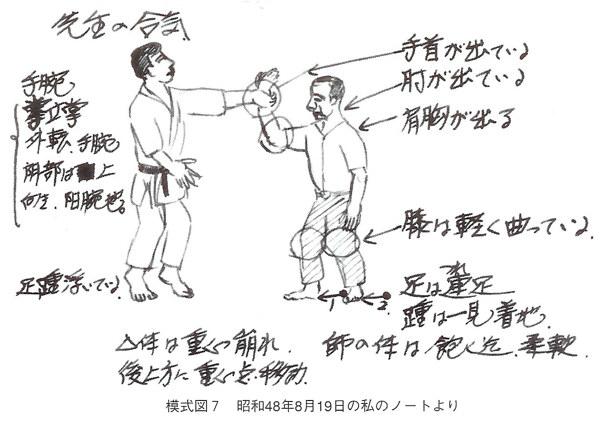 Sagawa Sensei Aiki