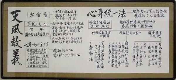Tempukai Kyogi