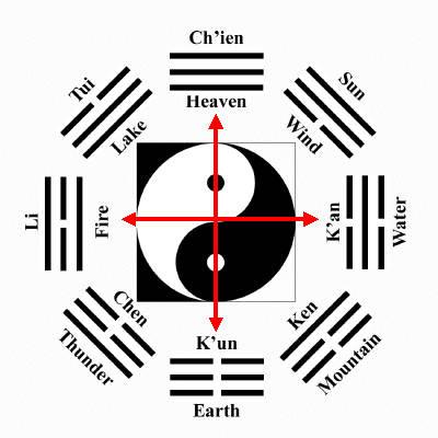 Cross of Aiki